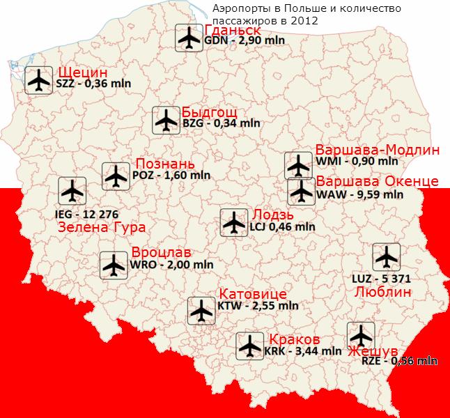 Аэропорты в Польше