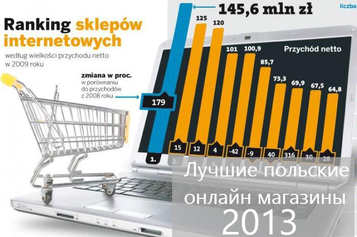 Рейтинг лучших польских интернет магазинов 2013