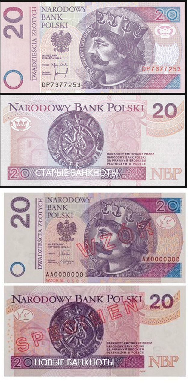 Новые польские 20 злотых